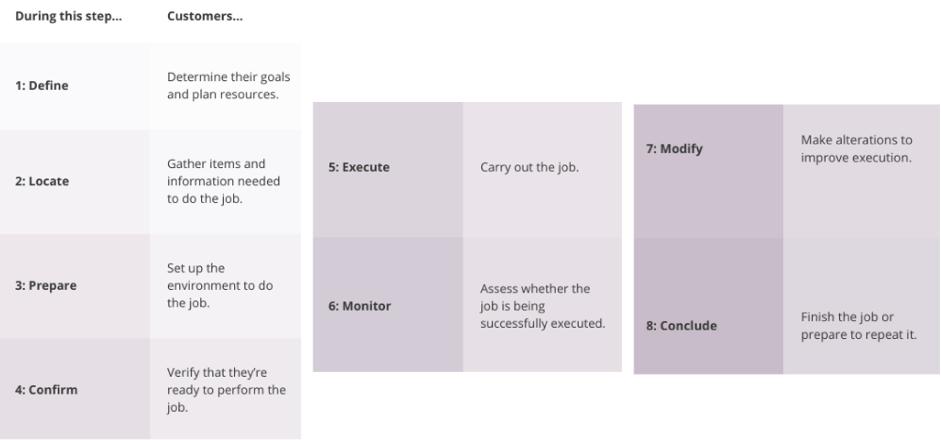 企业搜索的未来:视觉,语音和垂直