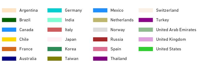 2019年色彩趋势:世界上最受欢迎的色彩 - 简介