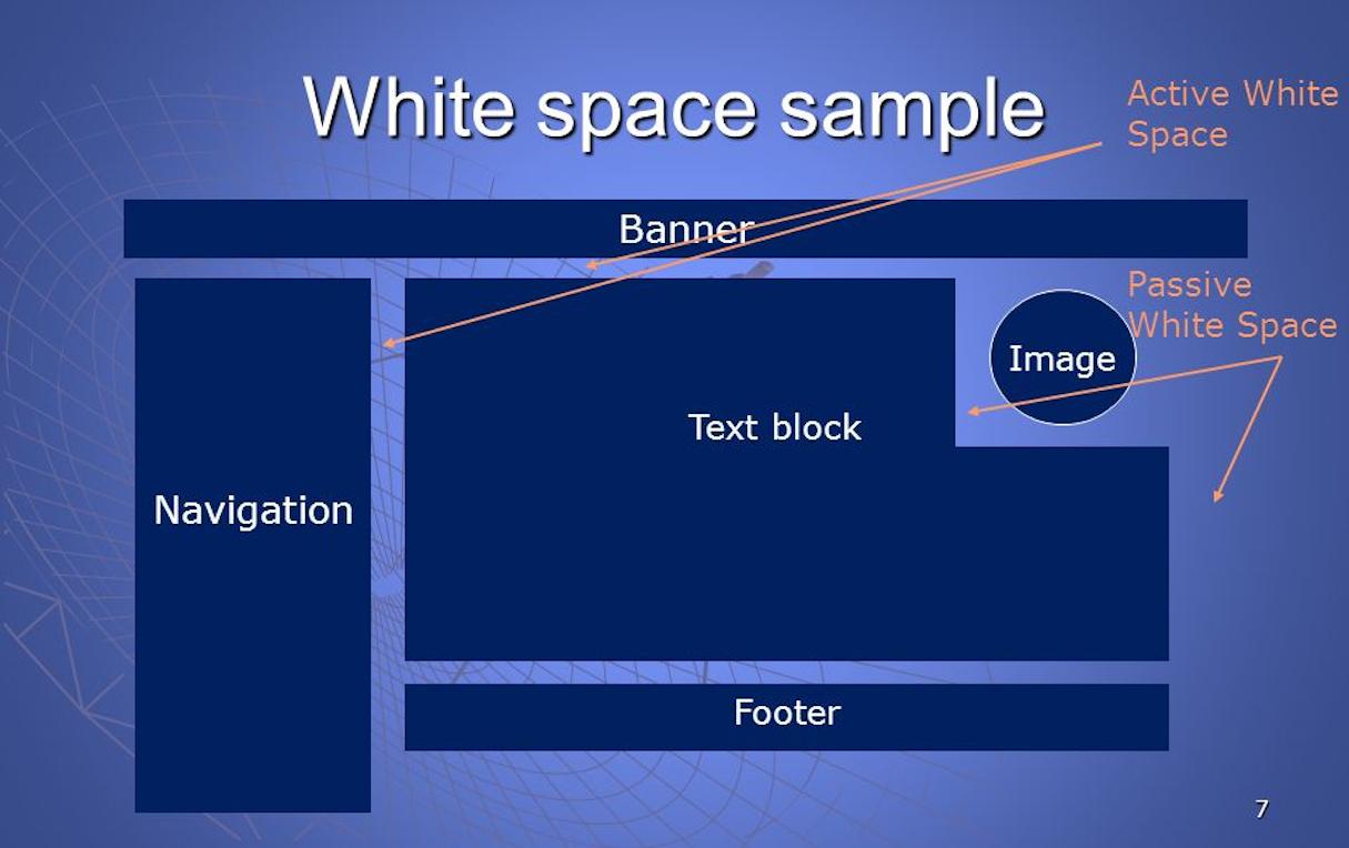 白色空间的设计,uniprix
