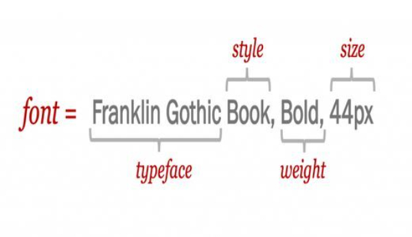 厦门网站建设谈网页设计的字母间距设计指南